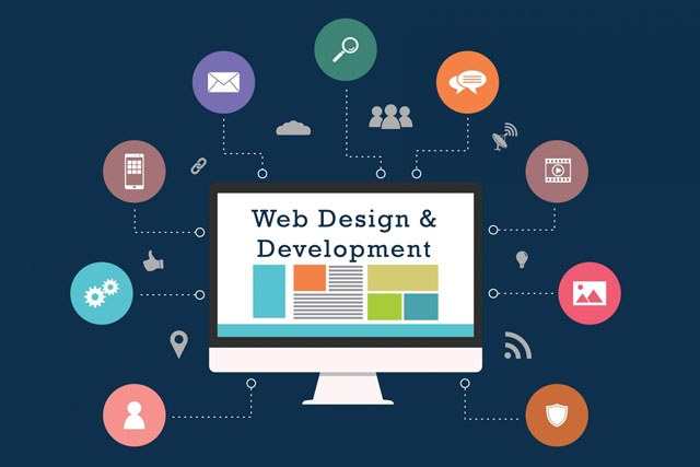 Website Development Brampton